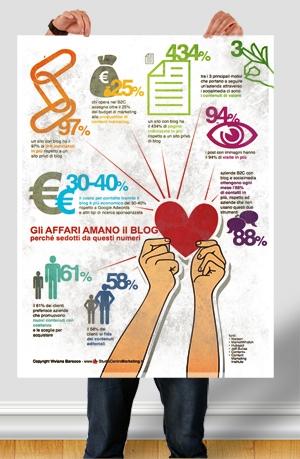 Educare i propri clienti con le Infografiche